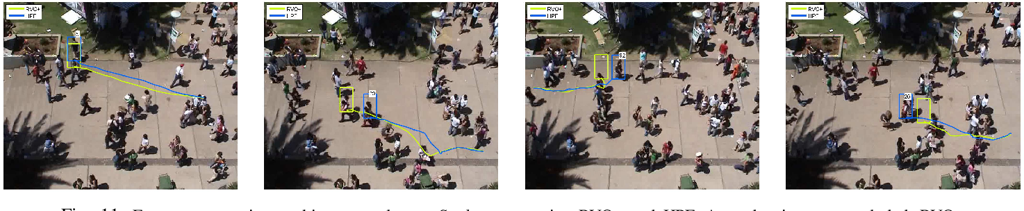 Figure 3 for Leveraging Long-Term Predictions and Online-Learning in Agent-based Multiple Person Tracking