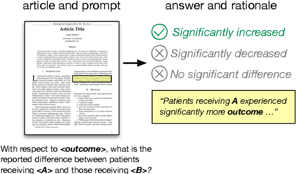 Figure 1 for Inferring Which Medical Treatments Work from Reports of Clinical Trials