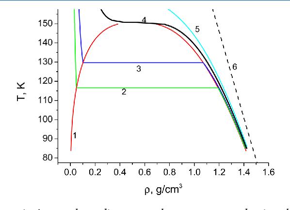 Figure 1 From The Zeno Line For Al Cu And U Semantic Scholar