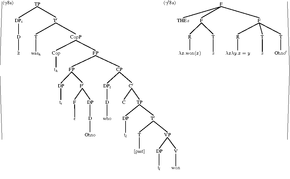 A tree adjoining grammar analysis of the syntax and semantics of it figure 3 ccuart Image collections
