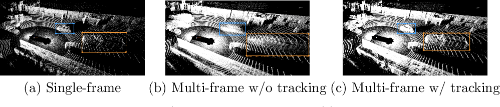 Figure 1 for Multi-Frame to Single-Frame: Knowledge Distillation for 3D Object Detection