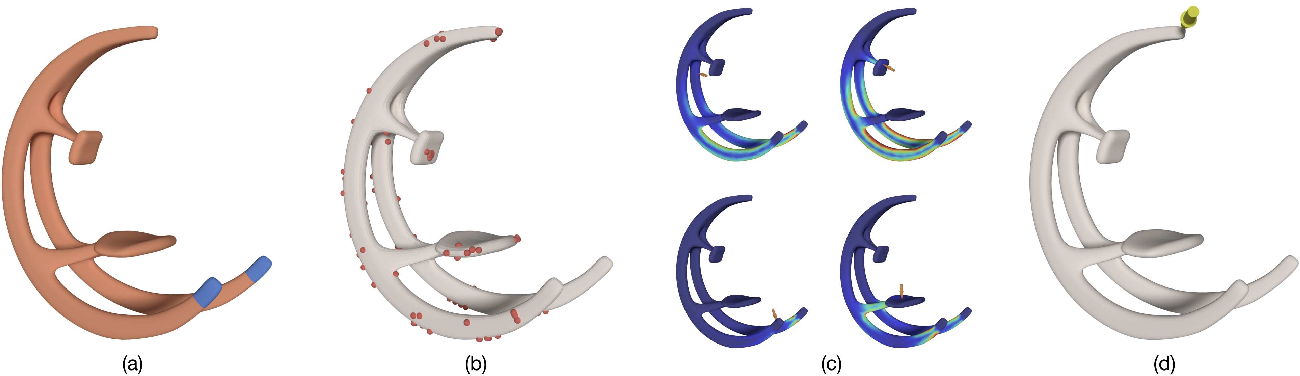 Figure 3 for Efficient Load Sampling for Worst-Case Structural Analysis Under Force Location Uncertainty