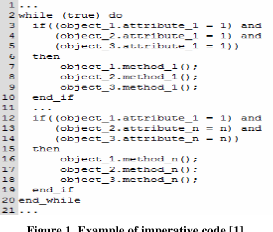 Figure 1 from A Game Comparative Study: Object-Oriented