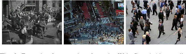 Figure 3 for Detecting Violent and Abnormal Crowd activity using Temporal Analysis of Grey Level Co-occurrence Matrix (GLCM) Based Texture Measures