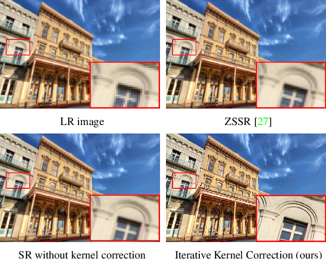Figure 1 for Blind Super-Resolution With Iterative Kernel Correction