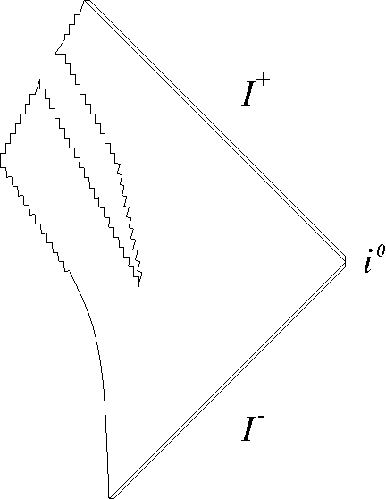 Figure 3: A spacetime with emerging would-be naked singularities.