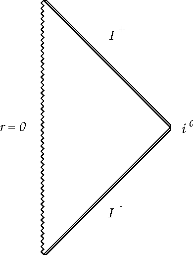 Figure 1: A conformal diagram of a spacetime with a timelike singularity at the center.