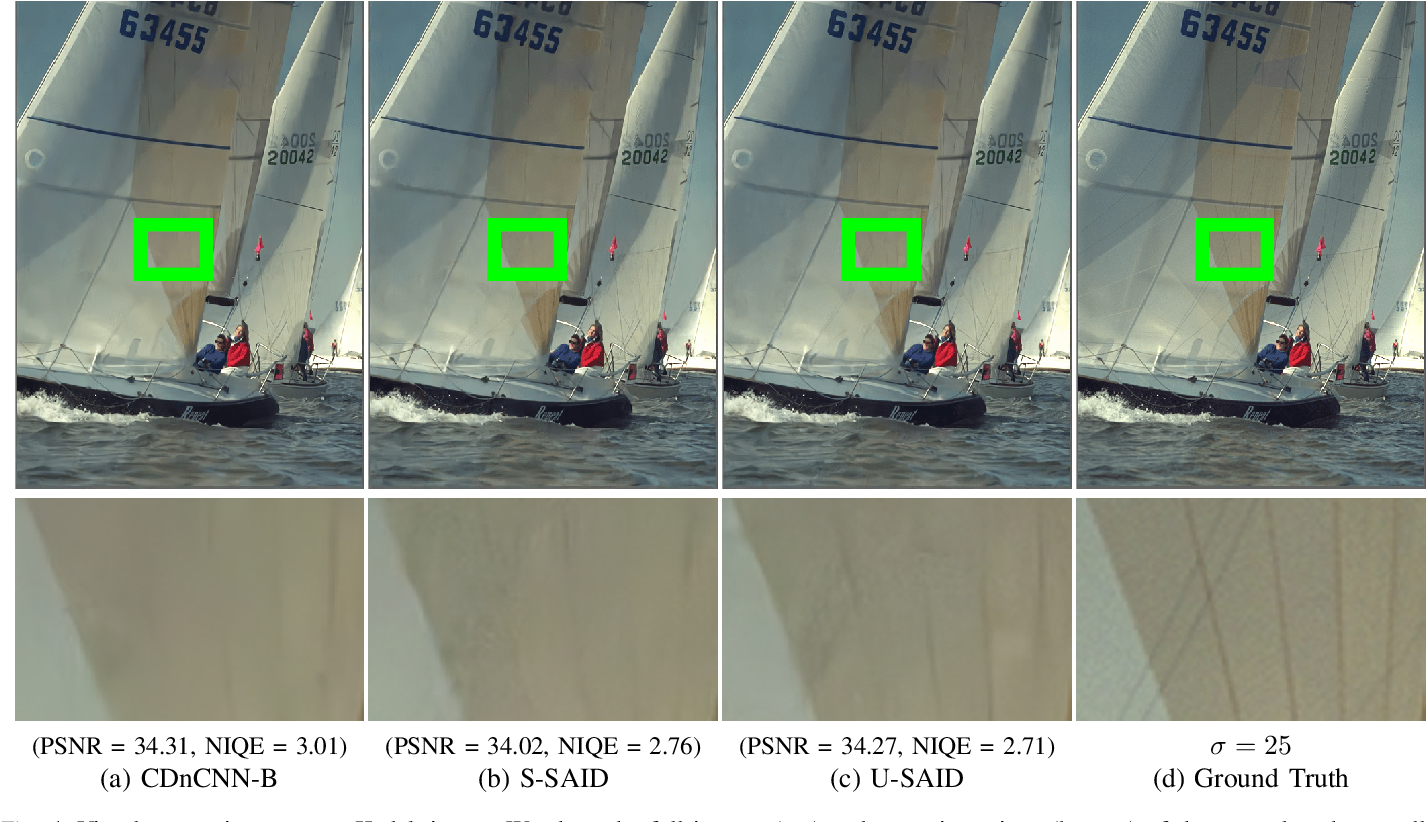 Figure 4 for Segmentation-Aware Image Denoising without Knowing True Segmentation