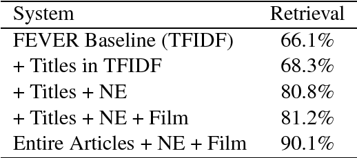 Figure 3 for Team Papelo: Transformer Networks at FEVER