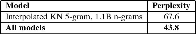 Figure 2 for One Billion Word Benchmark for Measuring Progress in Statistical Language Modeling