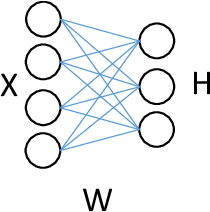 Figure 1 for Deep Latent Factor Model for Collaborative Filtering