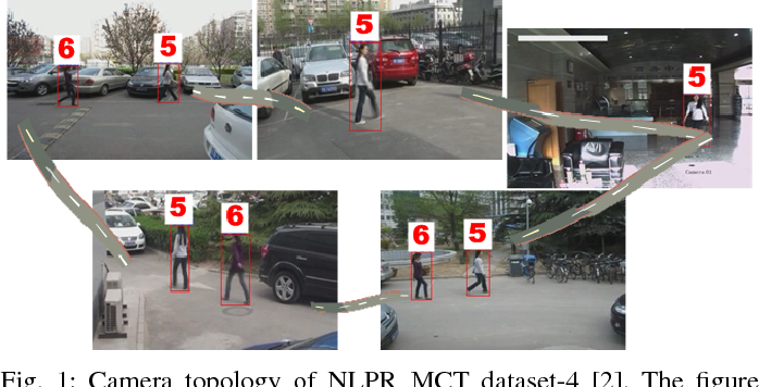 Figure 1 for A Reinforcement Learning Approach to Target Tracking in a Camera Network