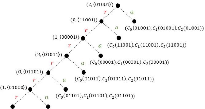 Figure 3 for `Why not give this work to them?' Explaining AI-Moderated Task-Allocation Outcomes using Negotiation Trees