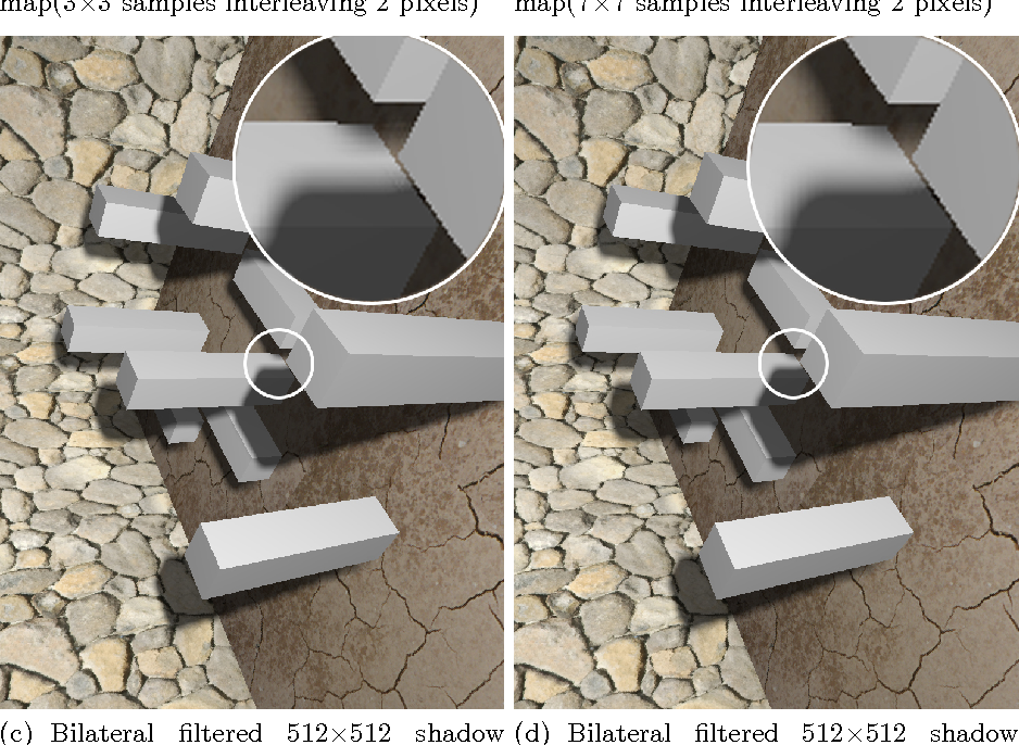 Fig. 5. Bilateral filtered shadow maps on various settings. σs=5.0, σr=0.000037