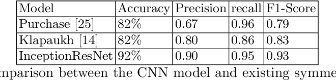 Figure 4 for Symmetry Detection and Classification in Drawings of Graphs