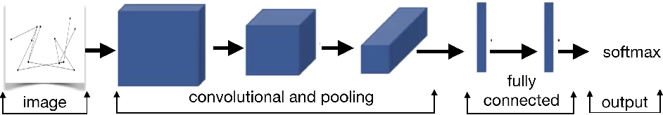 Figure 1 for Symmetry Detection and Classification in Drawings of Graphs