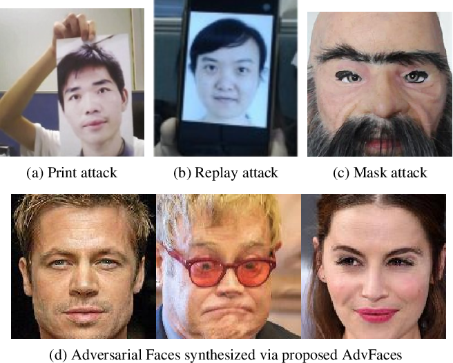 Figure 2 for AdvFaces: Adversarial Face Synthesis