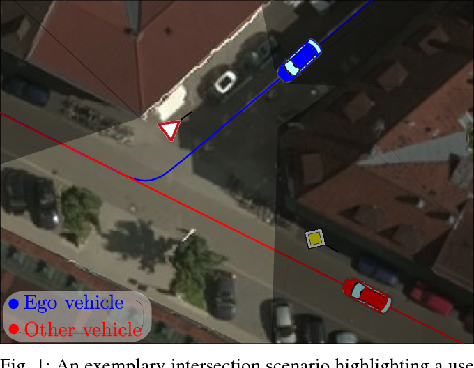 Figure 1 for Limited Visibility and Uncertainty Aware Motion Planning for Automated Driving