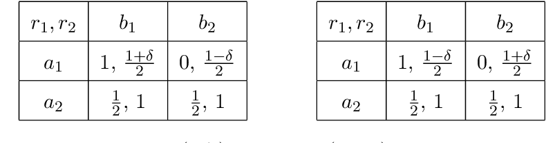 Figure 4 for Sample-Efficient Learning of Stackelberg Equilibria in General-Sum Games