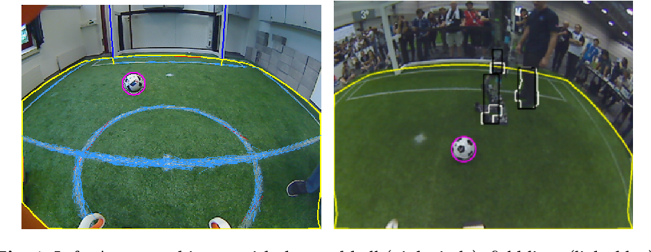 Figure 4 for Grown-up NimbRo Robots Winning RoboCup 2017 Humanoid AdultSize Soccer Competitions