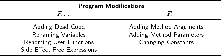 Figure 2 for Learning a Static Analyzer from Data