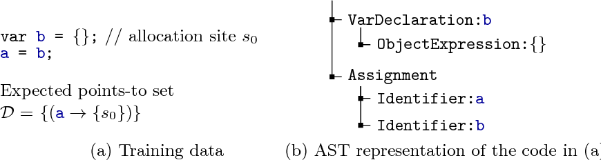 Figure 3 for Learning a Static Analyzer from Data