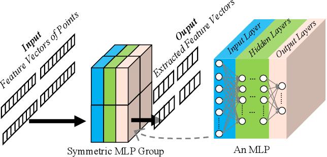 Figure 4 for MetaSketch: Wireless Semantic Segmentation by Metamaterial Surfaces