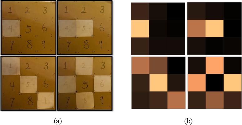 Figure 3 for MetaSketch: Wireless Semantic Segmentation by Metamaterial Surfaces