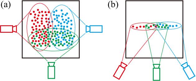 Figure 3 for BALM: Bundle Adjustment for Lidar Mapping