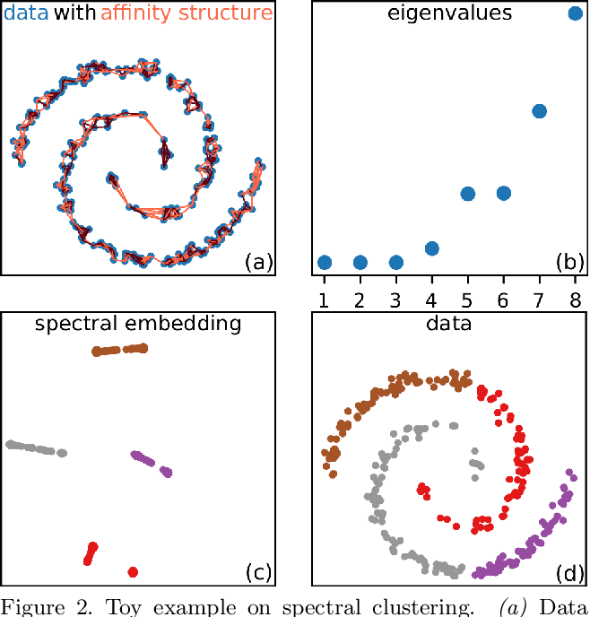 Figure 3 for Analyzing ImageNet with Spectral Relevance Analysis: Towards ImageNet un-Hans'ed