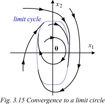 figure 3.15