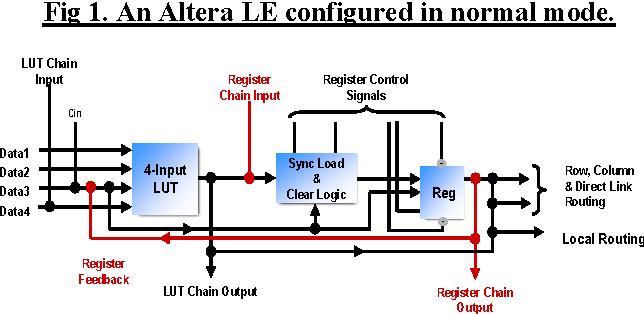 Rsa public key cryptography in fpgas semantic scholar figure 1 ccuart Choice Image