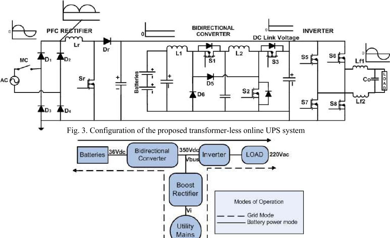 Non Isolated Single Phase Uninterruptible Power Supply Ups System Rectifier Circuit Diagram Semantic Scholar