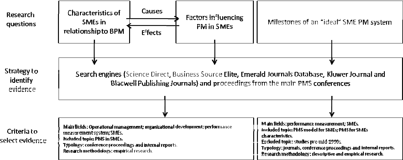 victim typology essay Political typology and socialization word count: 1334 approx pages: 5 save essay access to over 100,000 complete essays and term papers fully built bibliographies and works cited.