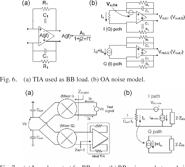An Intuitive Current Driven Passive Mixer Model Based On Switched