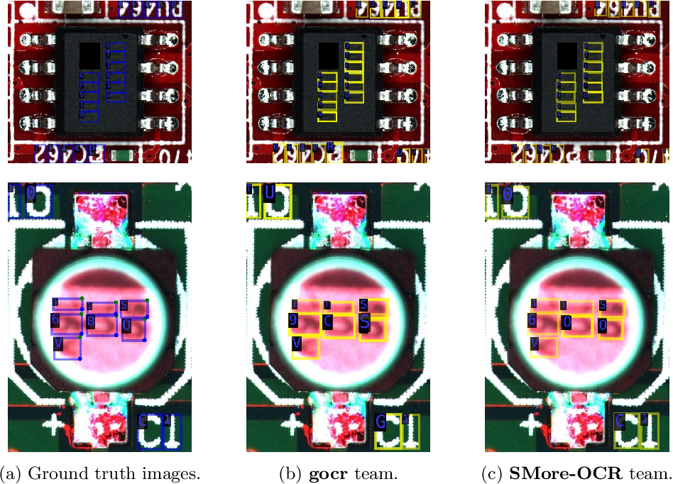 Figure 3 for ICDAR 2021 Competition on Integrated Circuit Text Spotting and Aesthetic Assessment