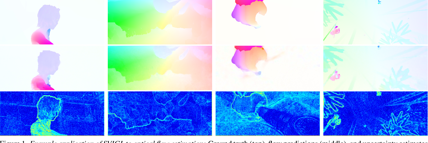 Figure 1 for Stochastic Variational Inference with Gradient Linearization