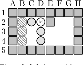 Figure 2 for Procedural Generation of Initial States of Sokoban