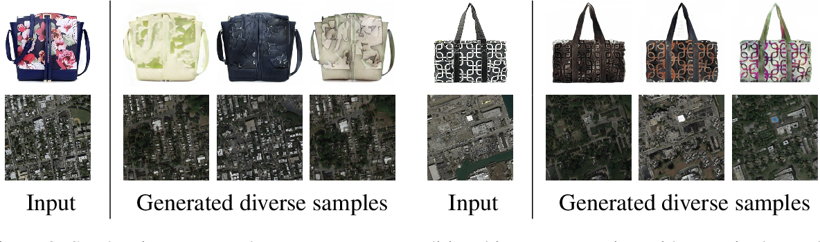 Figure 3 for Stochastic Conditional Generative Networks with Basis Decomposition