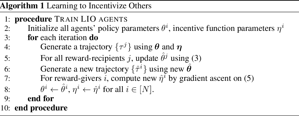Figure 2 for Learning to Incentivize Other Learning Agents