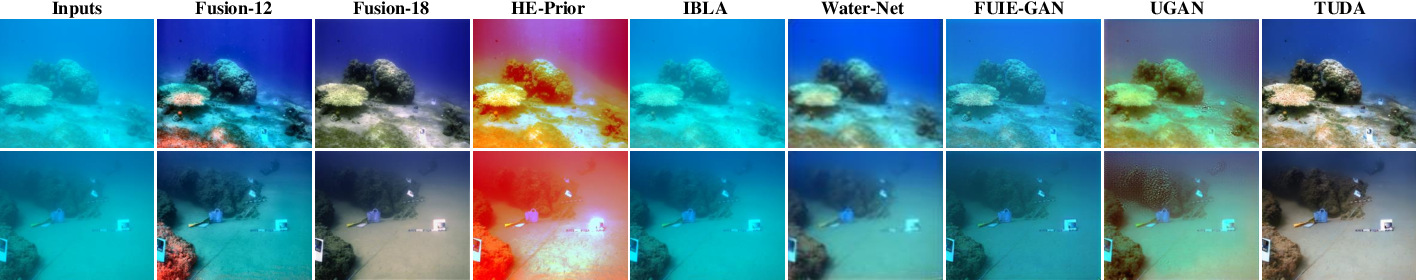 Figure 2 for Domain Adaptation for Underwater Image Enhancement