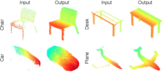 Figure 1 for Point Cloud Completion by Learning Shape Priors