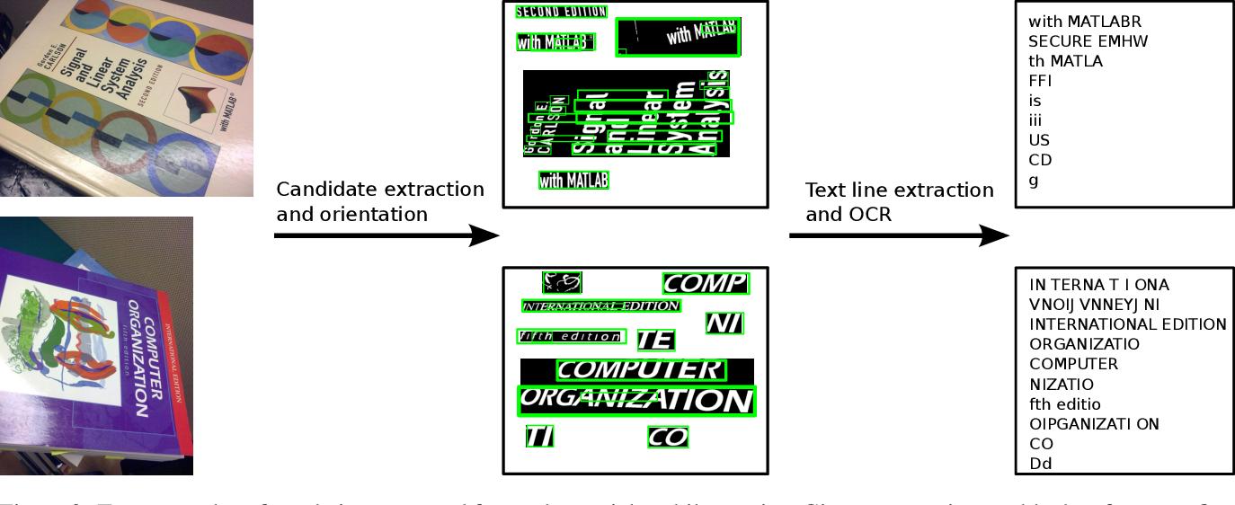 Figure 4 for Efficient Media Retrieval from Non-Cooperative Queries