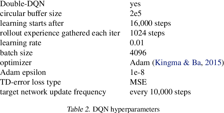 Figure 4 for XDO: A Double Oracle Algorithm for Extensive-Form Games