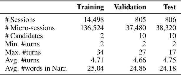 Figure 2 for ScriptWriter: Narrative-Guided Script Generation