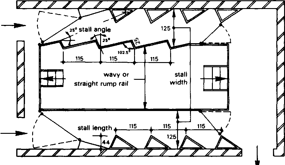 Figure 6 From Effect Of Stall