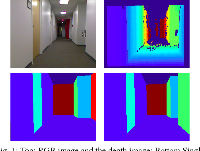 Figure 1 for Dense Piecewise Planar RGB-D SLAM for Indoor Environments