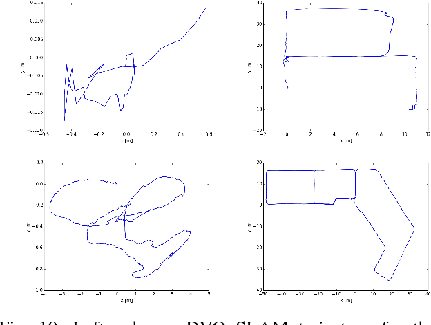 Figure 2 for Dense Piecewise Planar RGB-D SLAM for Indoor Environments