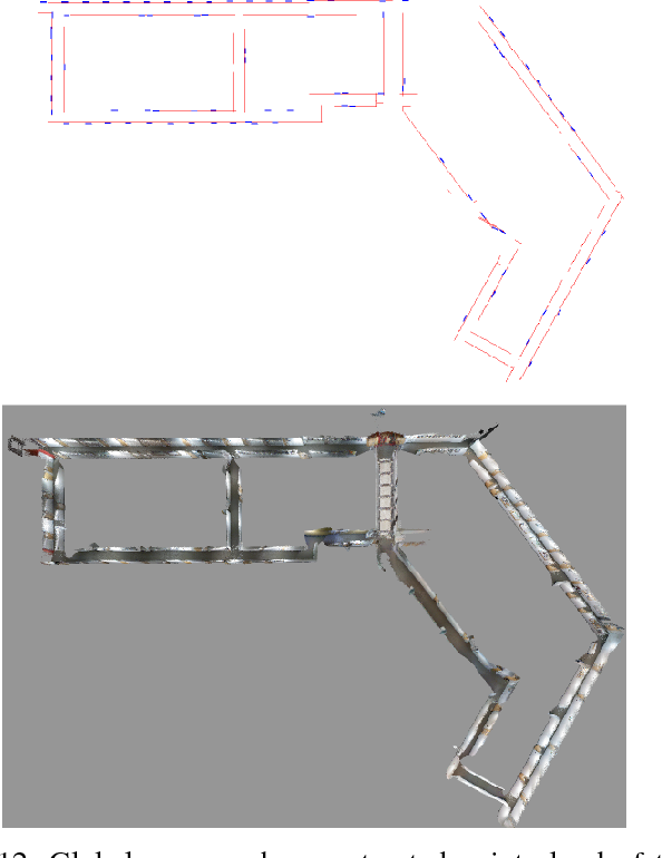 Figure 4 for Dense Piecewise Planar RGB-D SLAM for Indoor Environments