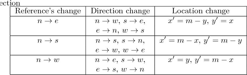 Figure 2 for Symmetry Reduction Enables Model Checking of More Complex Emergent Behaviours of Swarm Navigation Algorithms